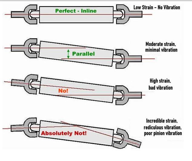 Driveline pinion angles 01.JPG