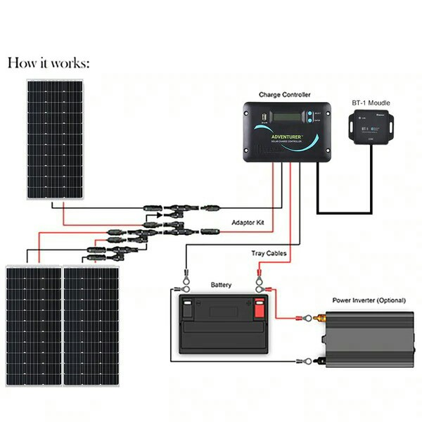 Connecting Solar Wires to Contro...